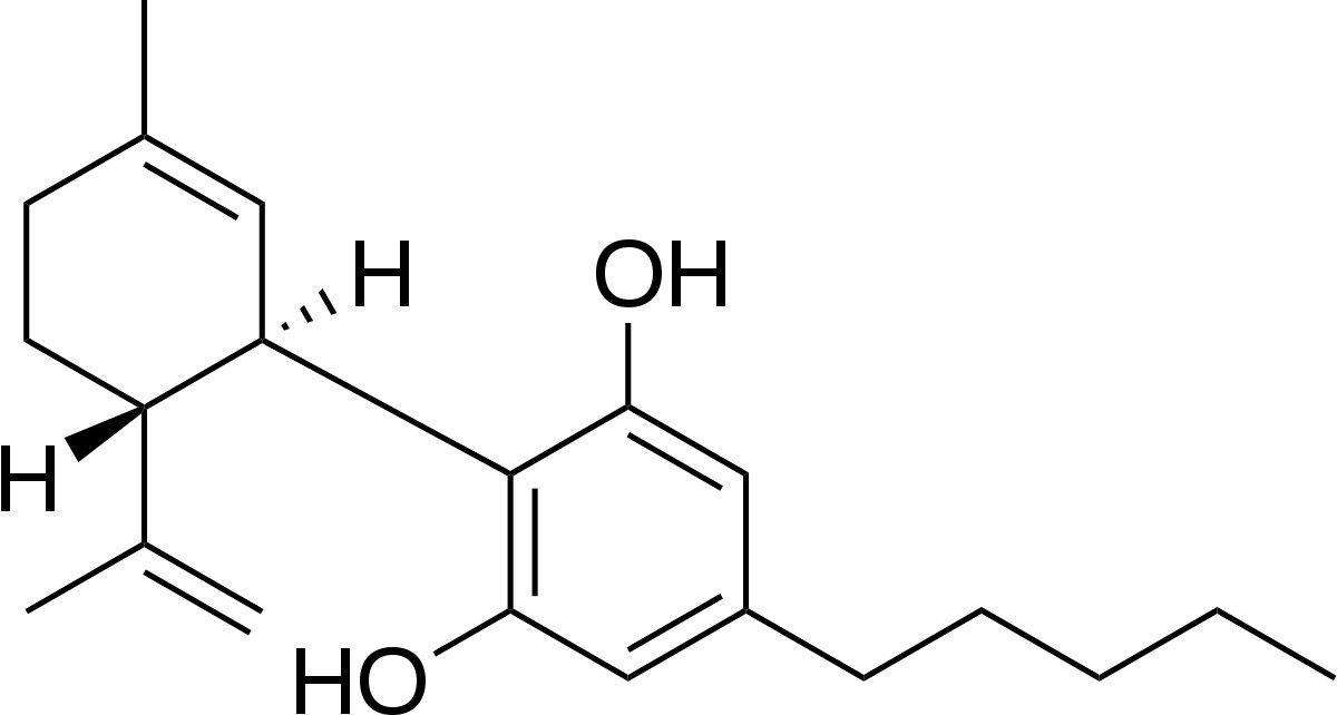 9 Cannabinoids Found in Full Spectrum Hemp Oil