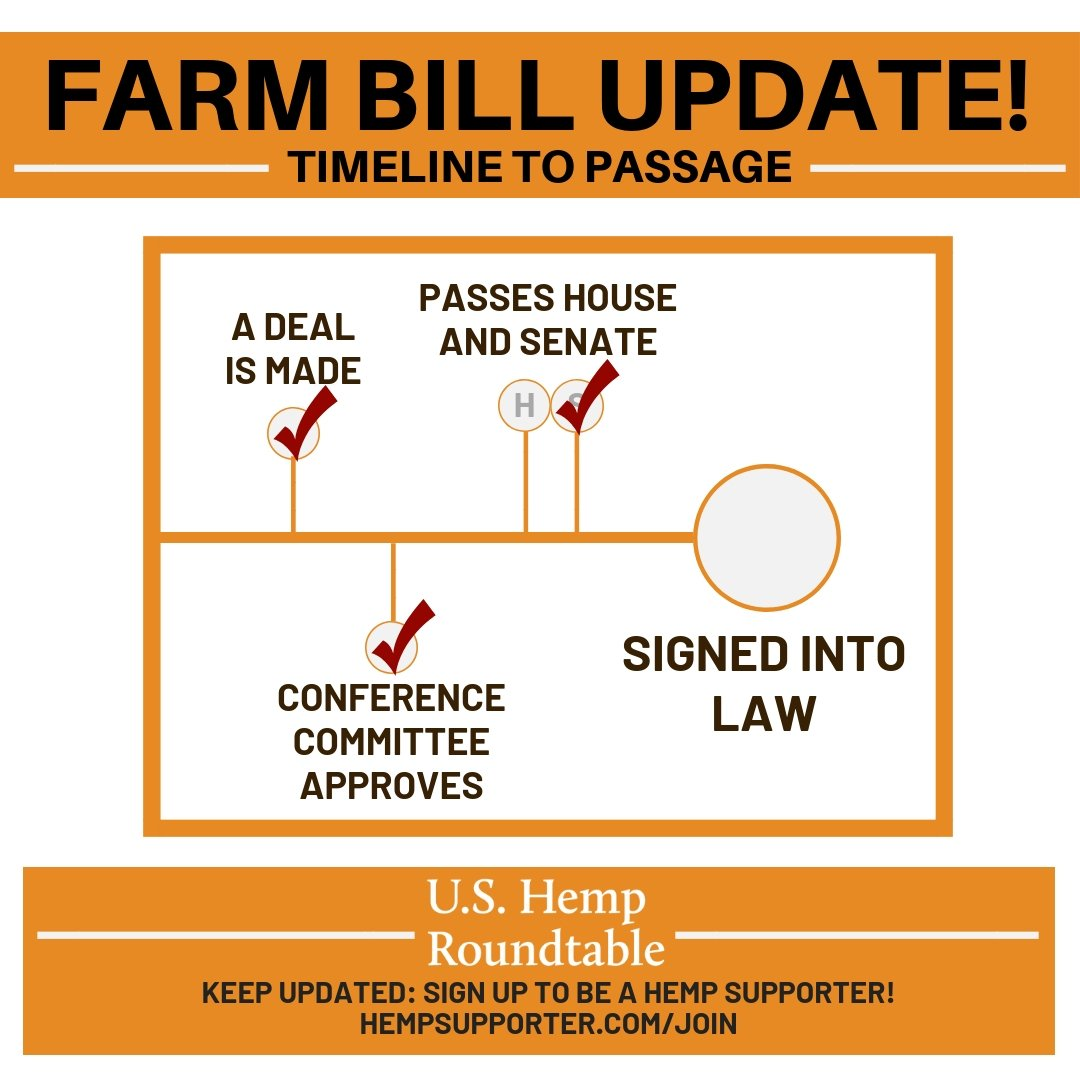 BREAKING – Senate Passes the Farm Bill
